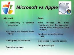 Microsoft versus Apple