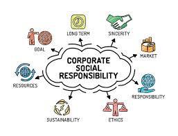 Socially Responsible Investing - Chicory Wealth